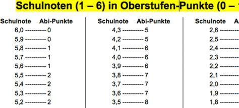 noten prozent tabelle umrechnungstabelle schulnoten 1 bis 6 in oberstufen