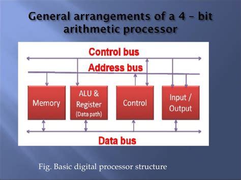 subsystem design and layout in vlsi vlsi subsystem design processes
