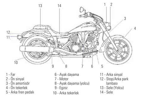motosiklet muayenesi motosikletevi satilik kiralik