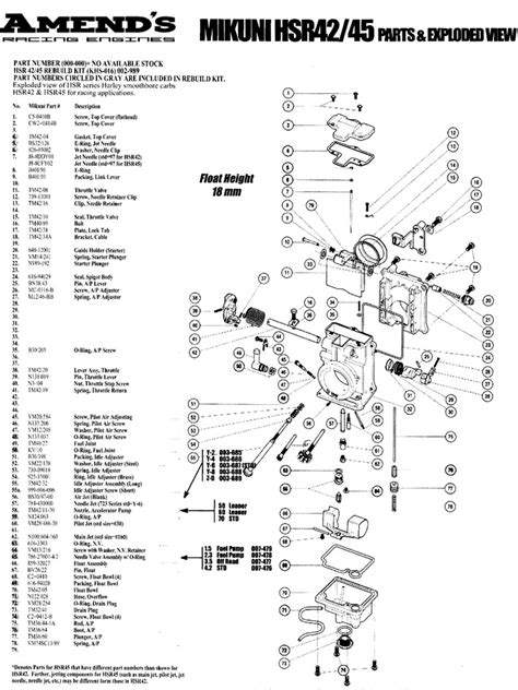 mikuni carburetor diagram amends racing engines junior dragster carburetors mikuni