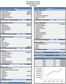 Personal Balance Sheet Format free excel template to calculate your net worth