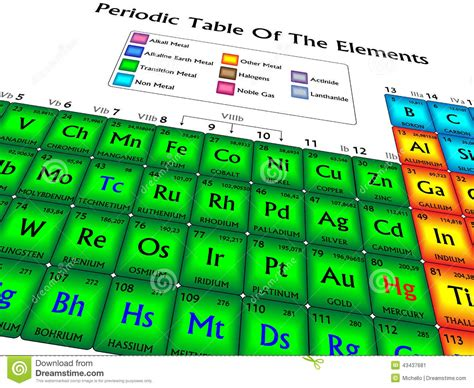 pt of elements periodic of the elements isolated part stock