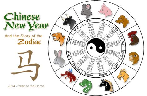 new year zodiac story jewelry article new year and the story of
