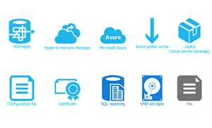 microsoft azure architecture solution conceptdraw com