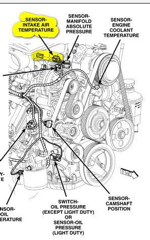 dodge ram hemi engine diagram