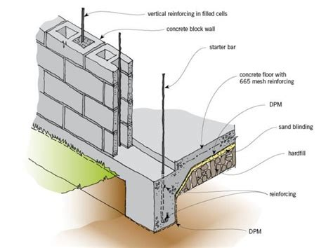 cinder block building plans 1000 images about block wall details on pinterest