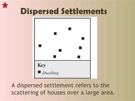 types and pattern of settlement settlement patterns