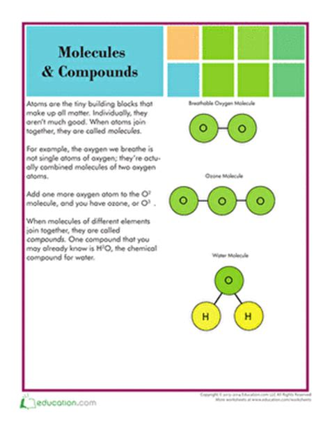 Atoms Elements Molecules And Compounds Worksheet by Atoms And Molecules Worksheet Adcontessa