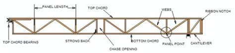 Wide House Plans by Floor Trusses Riverside Truss