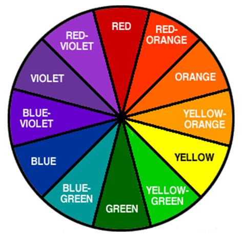 labeled color wheel color wheel labeled pictures to pin on pinsdaddy