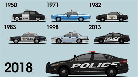Auto Geschichte by Ford Shows Its History Of Cop Cars In New