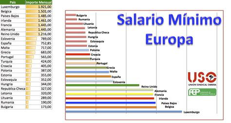 a partir de quando vale o salario minimo paulista 2016 quanto custa o salario minimo 28 images por que os