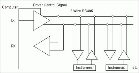 rs 232 wiring diagram 2wire rs 485 pinout diagram wiring