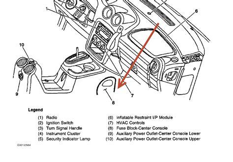 2001 pontiac aztek fuse diagram 2001 pontiac aztek fuse diagram 31 wiring diagram images