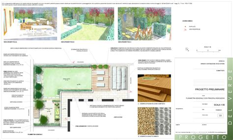 architetti di giardini progettazione giardini moderni progettazione giardini