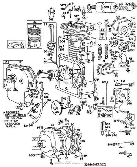 briggs and stratton lawn mower engine parts diagram briggs and stratton 190402 0754 99 parts diagram for cyl