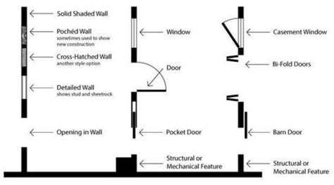 symbol for window in floor plan floor plan symbols home design ideas and pictures