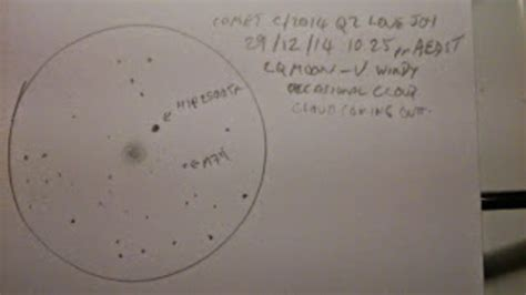 sketchbook q2 how to see lovejoy the comet from australia