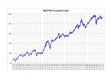 s&p/tsx composite index wikipedia