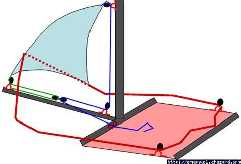 dart 16 catamaran dimensions dr emmanuel chazard