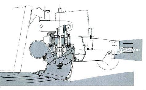 yamaha boat engine maintenance outboard jet maintenance