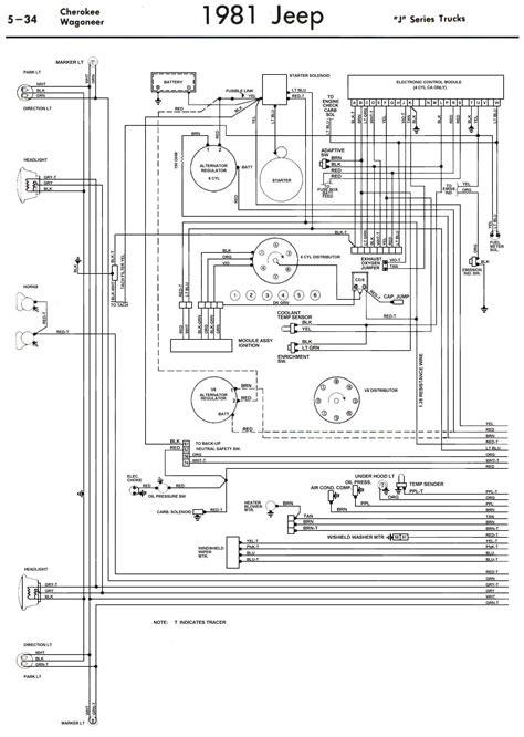 1976 jeep cj5 wiring diagram 4k wallpapers