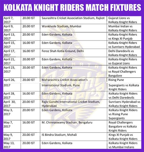 ipl match table 2017 kolkata knight riders ipl 2017 schedule download time