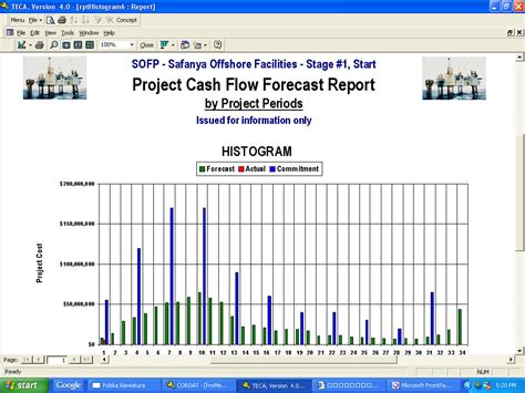 sle cash flow for project 1024px images frompo