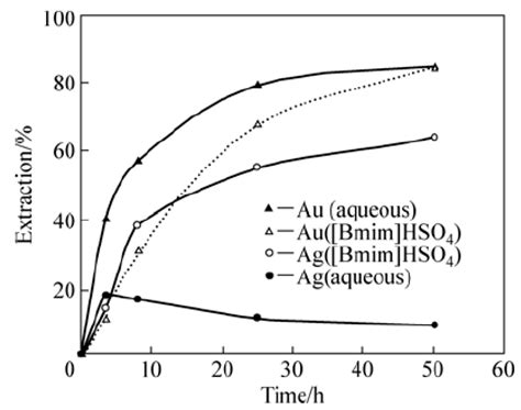 Working Principle Of Sodium Vapour L by 100 Sodium Vapor L Working Principle Nanotube