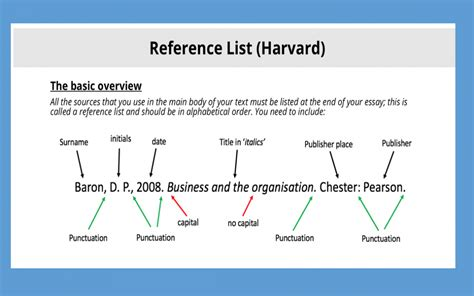 Reference List The Sources Used At The End Of The Essay by Harvard Reference List Academic Referencing Systems