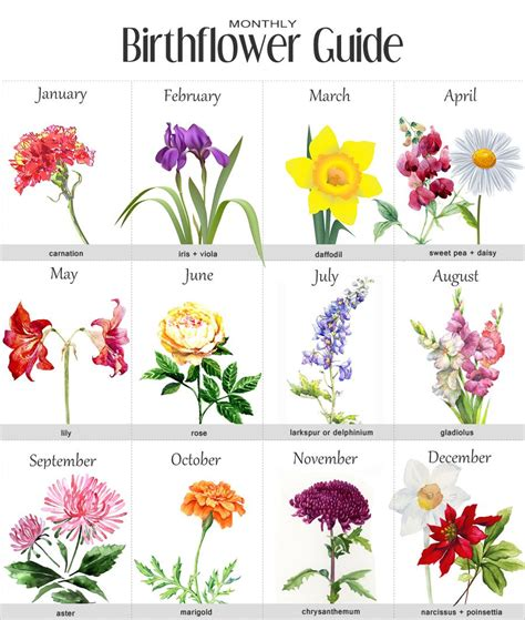 birth month flowers tattoos pinte