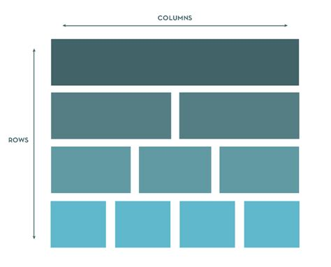 pengertian layout columnar diagram box model css choice image how to guide and refrence