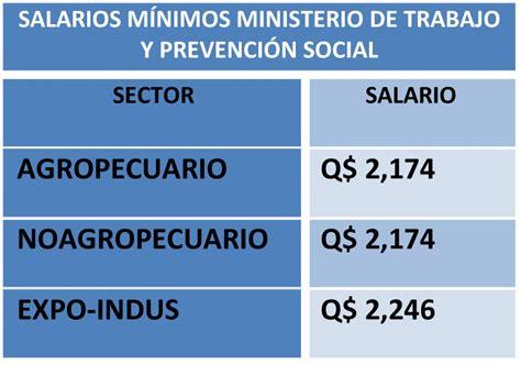 ministerio de trabajo aumento 2016 ministerio de trabajo consejos de salarios 2016 servicio