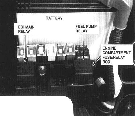 what is a egi relay