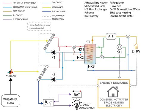 dometic 3313192 thermostat wiring diagram dometic lcd
