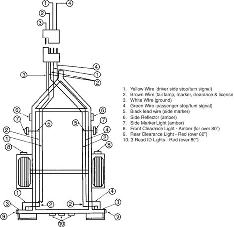 trailer wiring diagram wire simple electric outomotive detail circuit boat trailer lights wiring