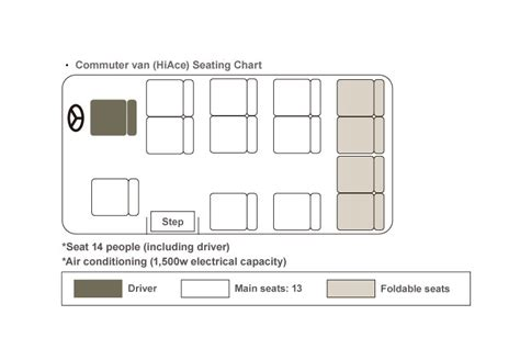 Toyota Hiace Seating Capacity Rental Car Location Coordination Service And Rental