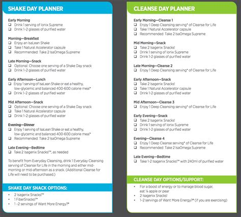 Clean Detox Program 30 Day Meal Plan Pdf by Isagenix 30 Day Cleanse 7 Years Younger Diet Pdf