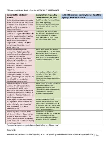Setting Boundaries Worksheet by Boundaries Worksheets Photos Dropwin
