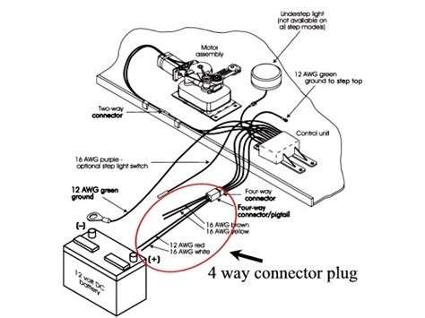steps rv wiring schematic chevy wiring schematics