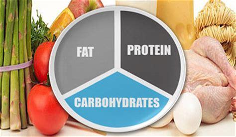 best bulking best bulking diet to build the simple