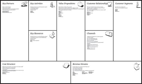 the business model book design build and adapt business ideas that drive business growth brilliant business books the ibmc recommends the use of the business model canvas