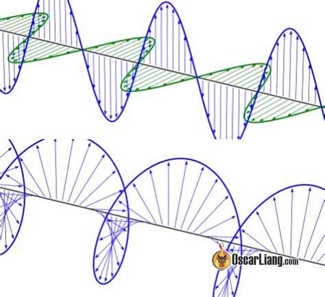 circular or linear polarized antenna for fpv oscar liang