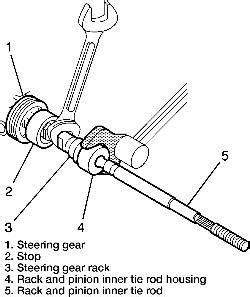 Tie Rod End H Civic Genio repair guides steering linkage removal