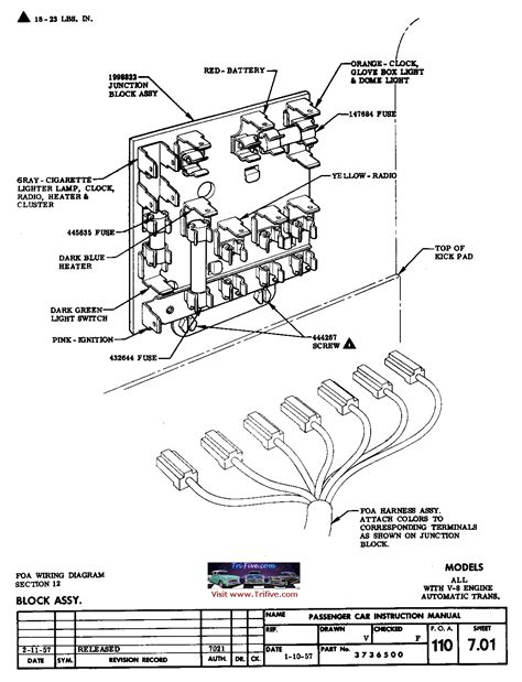 fuse panel wiring diagram chevytalk free restoration