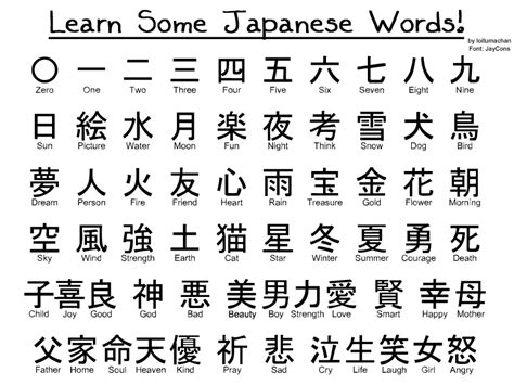 5 Letter Words Japanese japanese symbols and meanings learn some japanese