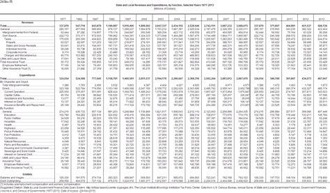 2015 federal tax tables calendar template 2016