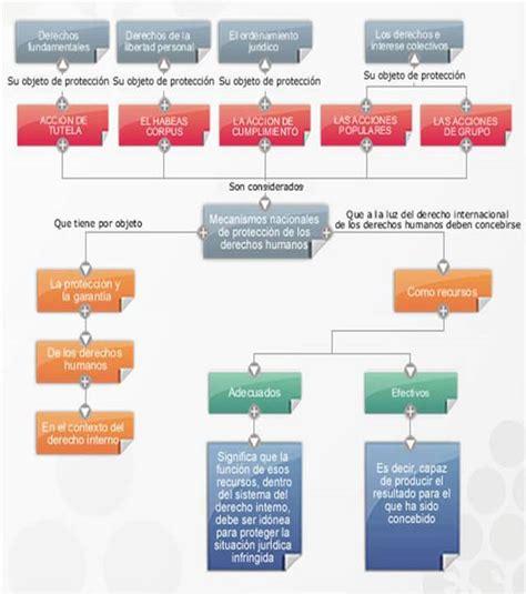consejo de estado colombia salario en colombia 2016 consejo de estado de colombia wikipedia la enciclopedia