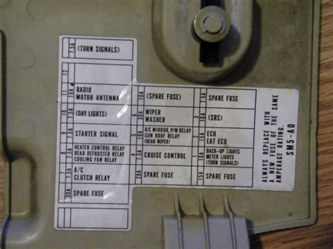 92 honda accord fuse box diagram 301 moved permanently