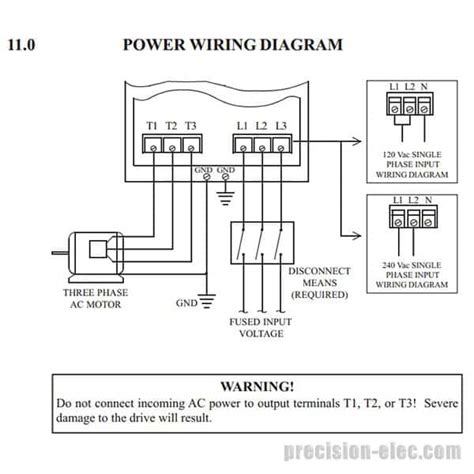 abb vfd wiring diagrams electrical schematic